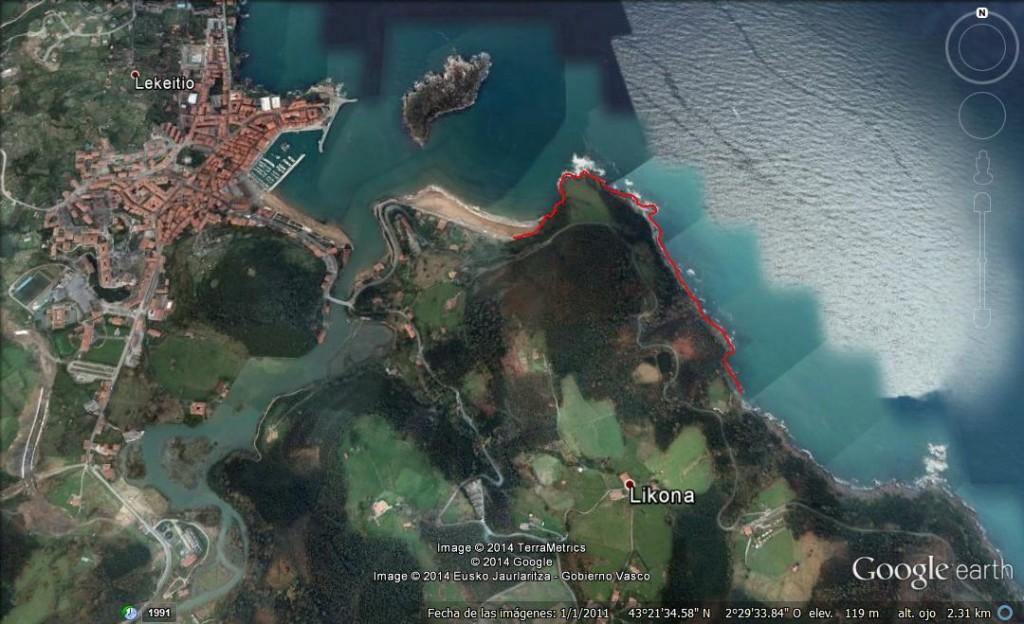 Coasteering UR Lekeitio